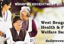 WBSHFWS Recruitment 2017