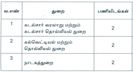 Tamil University Recruitment 2019