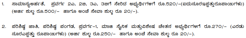 Karnataka AHVS Recruitment 2020