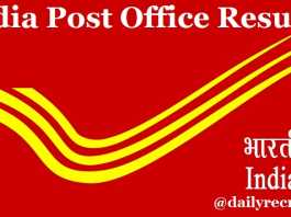 India Post Office Results 2019