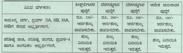 Belagavi District Court Recruitment 2020