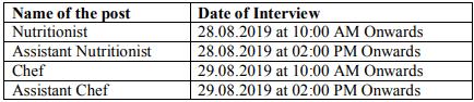 Sports Authority Recruitment 2019