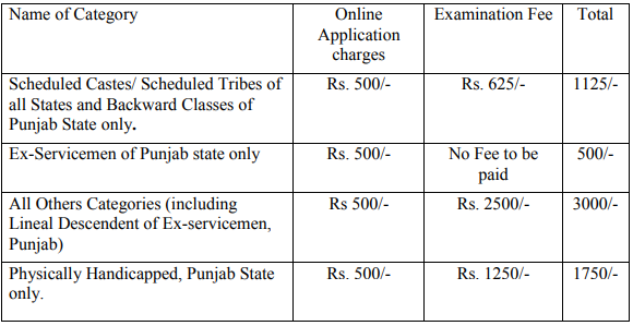 PPSC Recruitment 2019, 157 Tutor & Civil Judge Vacancies