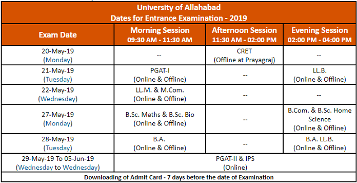 Allahabad University Admit Card 2019