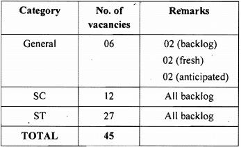 Delhi High Court Recruitment 2019