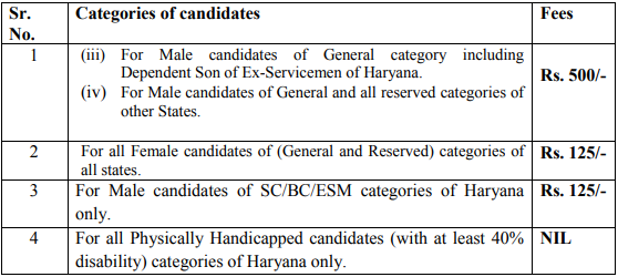 HPSC Recruitment 2019