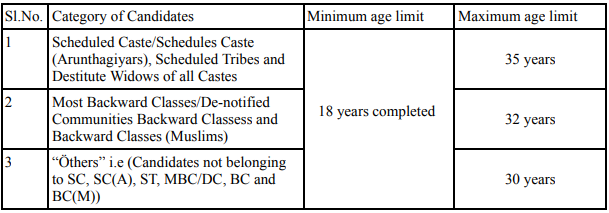 Nilgiris District Court Recruitment 2019