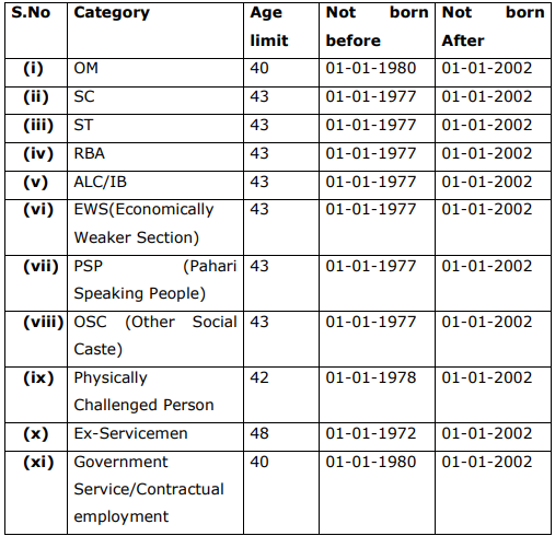 JKSSB Recruitment 2020
