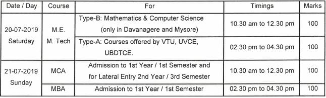 Karnataka PGCET Admit Card 2019