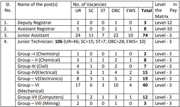 ISM Dhanbad Recruitment 2019