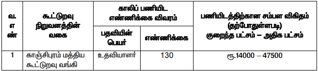 Kancheepuram Central Cooperative Bank Recruitment 2019