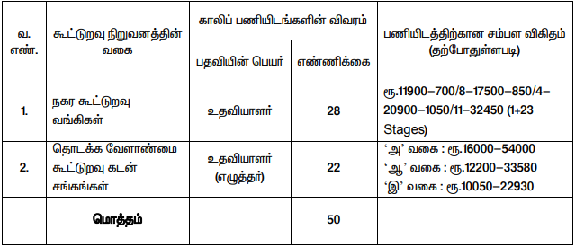 Krishnagiri District Cooperative Bank Recruitment 2019