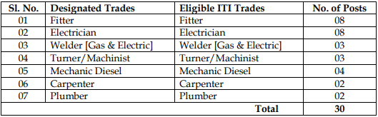 UCIL Recruitment 2019