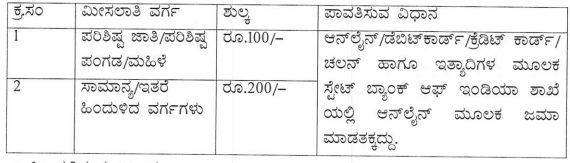 Chitradurga VA Recruitment 2020