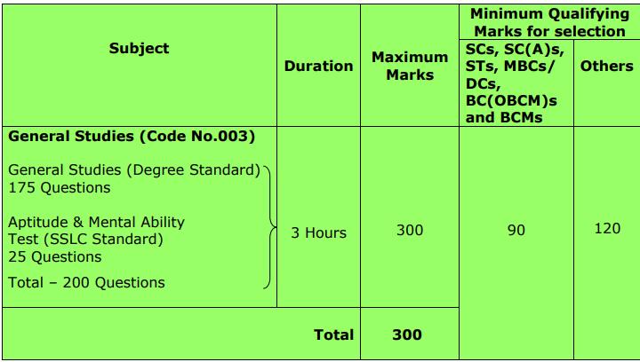 TNPSC Group 1 Exam Admit Card 2020