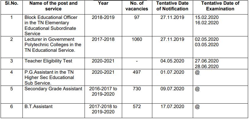 TN TRB Annual Planner 2020-2021
