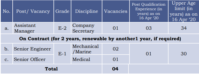 MDL Recruitment 2020