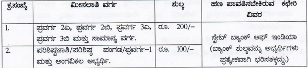 Mandya VA Recruitment 2020