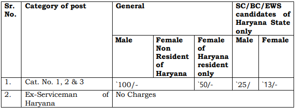 HSSC Recruitment 2021 - Haryana Police Constable 7298 Vacancy Apply Online Date Extended
