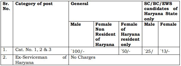 HSSC Recruitment 2021 - Haryana Police Constable 7298 Vacancy Apply Online Date Extended