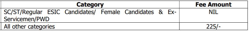 Recruitment ESIC 2020