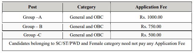 Central University of Odisha Recruitment 2020