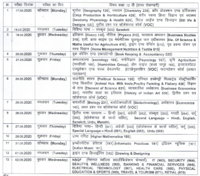 Ruk Jana Nahi Admit Card 2020