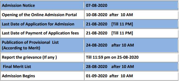 Scottish Church College Merit List 2020