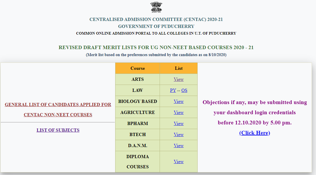 CENTAC Puducherry Merit List 2020