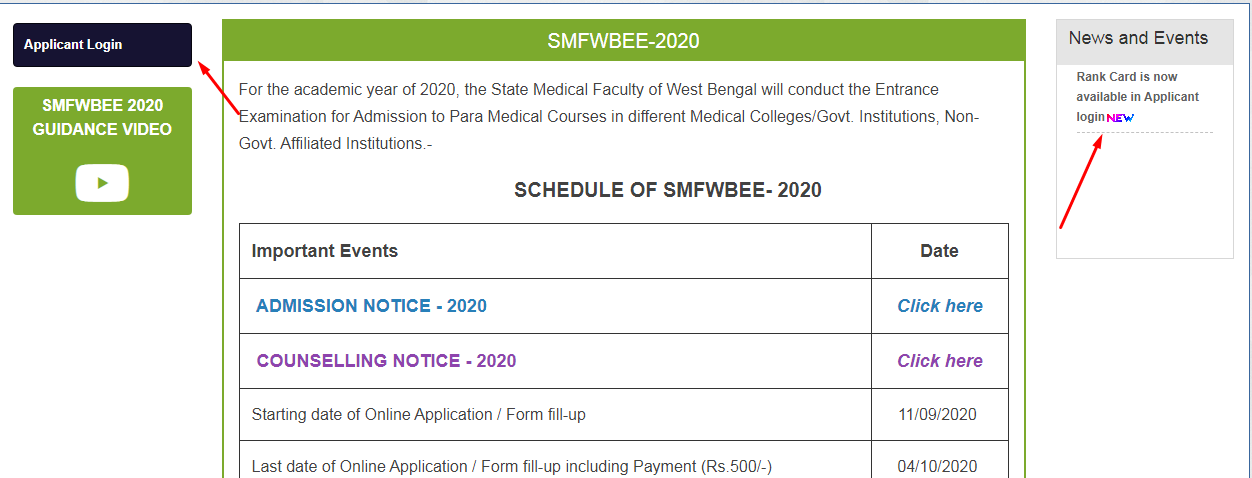 SMFWB Result 2020