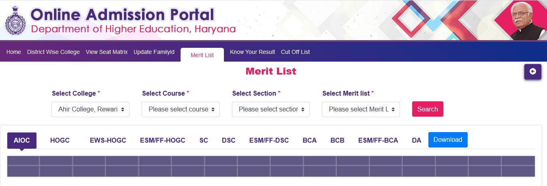 DHE Haryana PG Merit List 2020