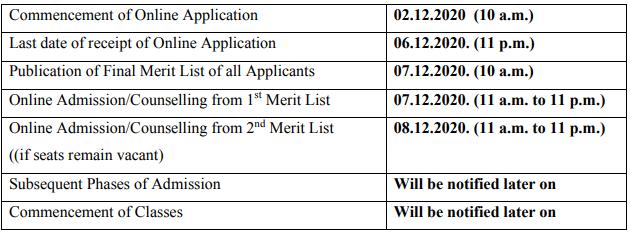 Jhargram Raj College UG Merit List 2020