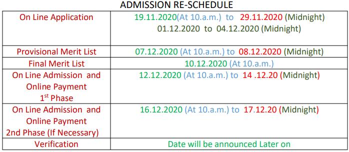 Katwa College B.Ed Merit List 2020