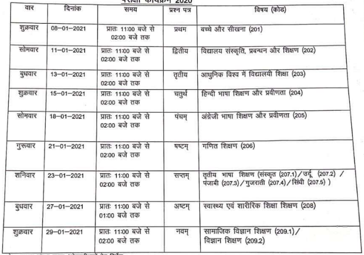 Rajasthan BSTC 1st Year Admit Card 2021 (Released), Check Exam date for D.El.Ed First Year & Second Year @ rajshaladarpan.nic.in