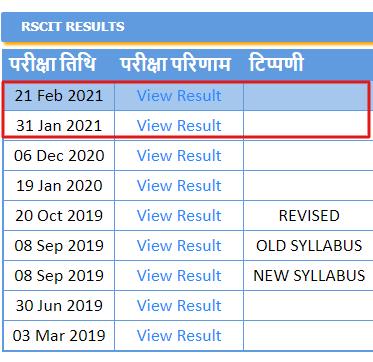 RKCL RSCIT Result 2021
