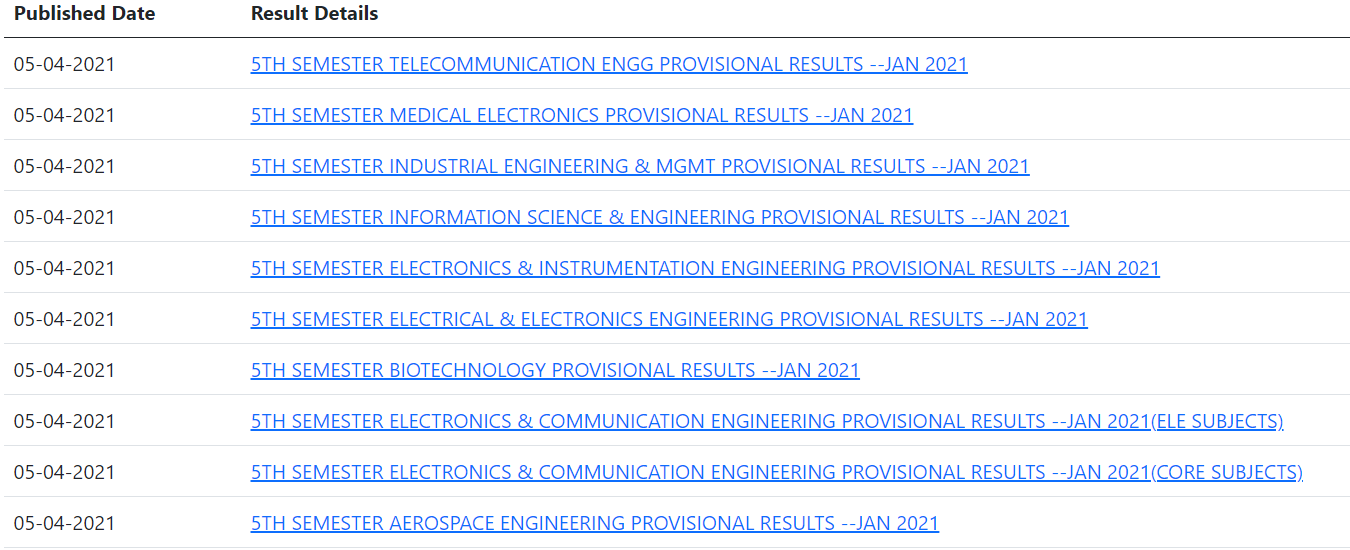 BMSCE Results 2021
