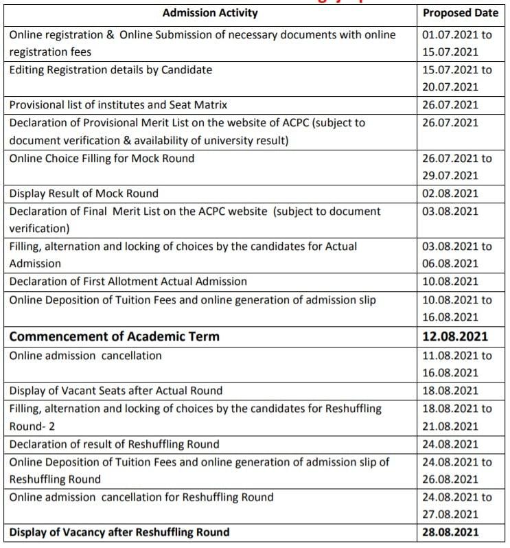 ACPC D2D Merit List 2021
